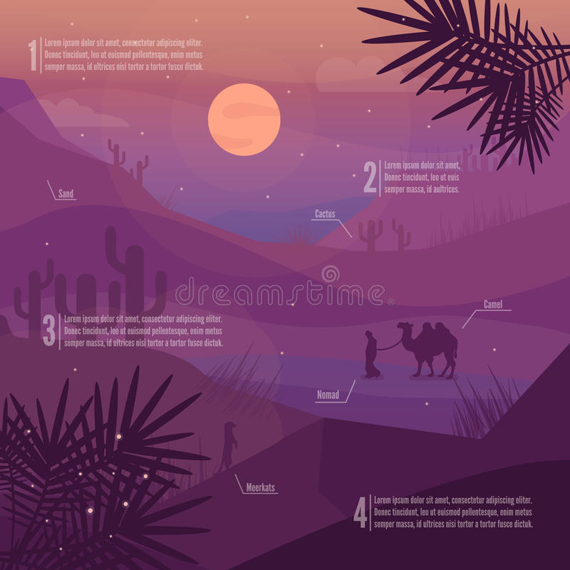 与动物的沙漠infographics 向量例证