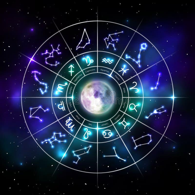 与占星术标志的黄道带圈子在霓虹样式 皇族释放例证