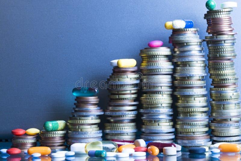 与各种各样的配药药物的高治疗费用概念在金钱梯子 免版税库存图片