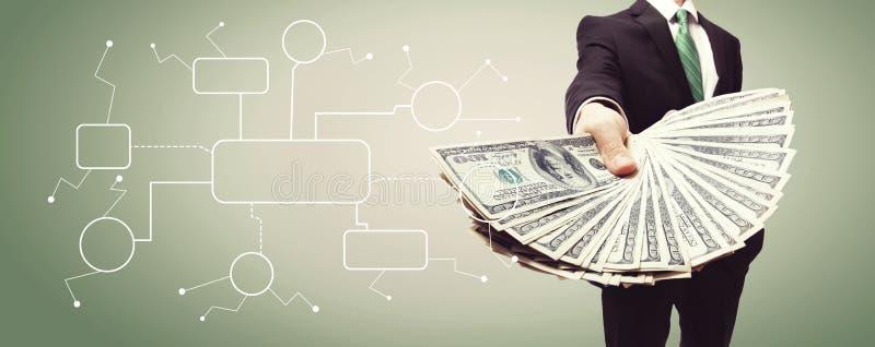 与商人的流程图有现金的 库存照片
