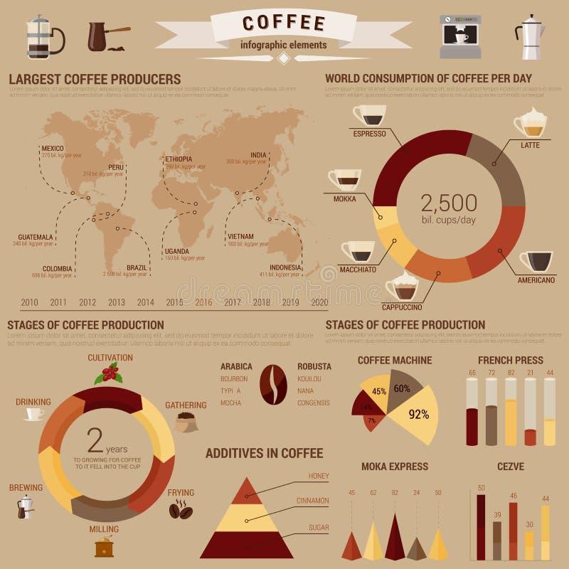 与图和图的咖啡infographic布局 库存例证