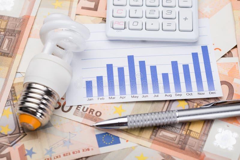 与图表的在欧洲钞票的电灯泡和计算器 库存照片