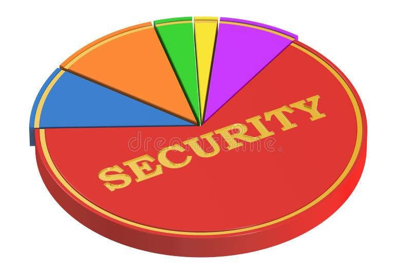 与圆形统计图表, 3D的安全概念翻译 库存例证