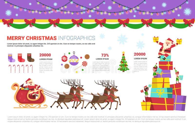 与圣诞老人,杉树,驯鹿假日元素装饰横幅设计的Infographics集合圣诞快乐概念 皇族释放例证