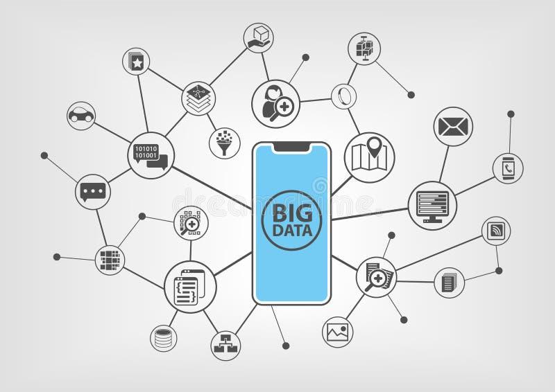 与在现代刃角智能手机frameless触摸屏幕任意显示的文本的大数据概念有各种各样的被连接的设备和d的 向量例证