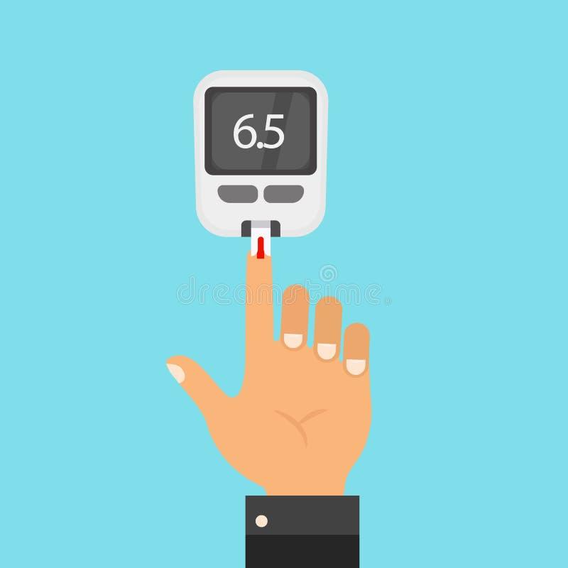 与在白色背景隔绝的手指的验血 E 测试葡萄糖 血糖读书 Healtcare概念 传染媒介s 皇族释放例证