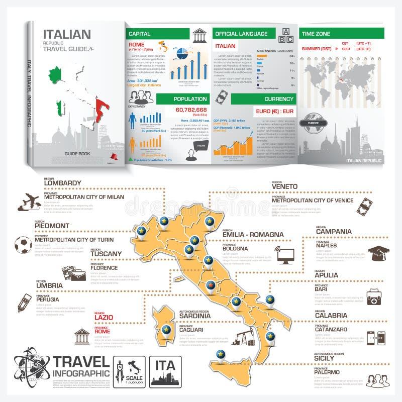 与地图的意大利共和国旅行指南事务Infographic 向量例证