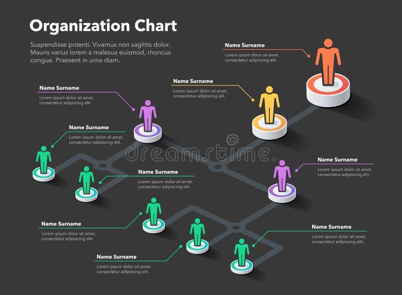 与地方您的内容的-黑暗的版本的现代简单的公司组织阶层图模板 库存例证