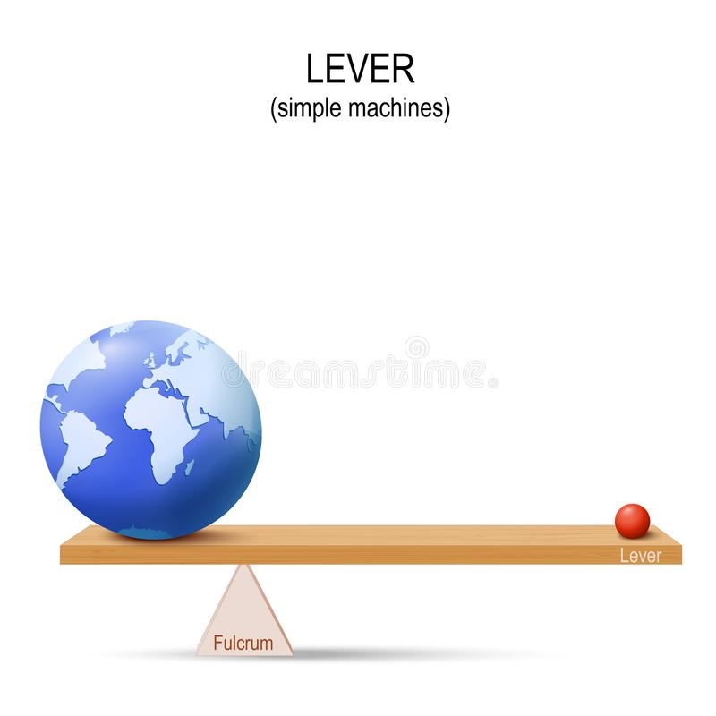 与地球和小球的杠杆 简单机械阿基米德 皇族释放例证