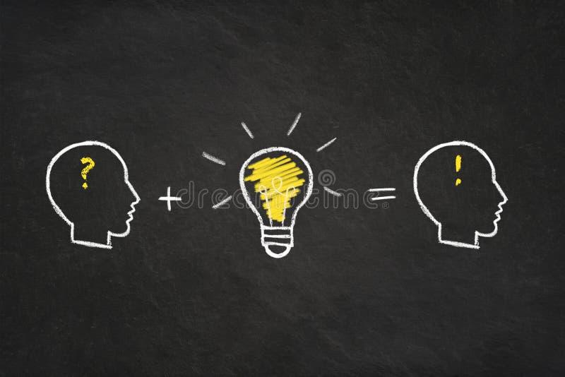 与头和电灯泡的问题解答过程在黑板 库存例证
