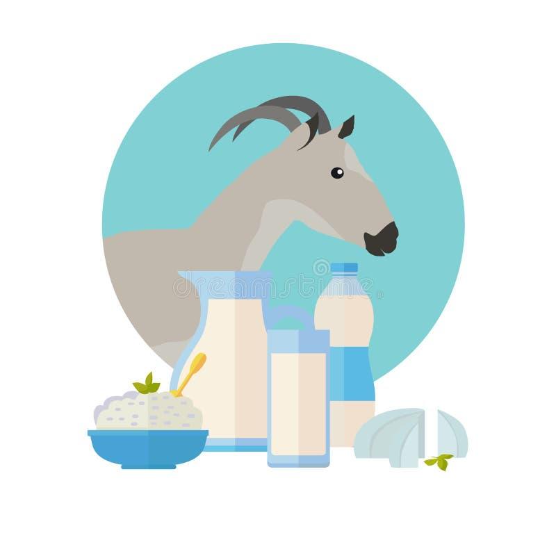 与奶制品的山羊象 牛奶店集合 库存例证