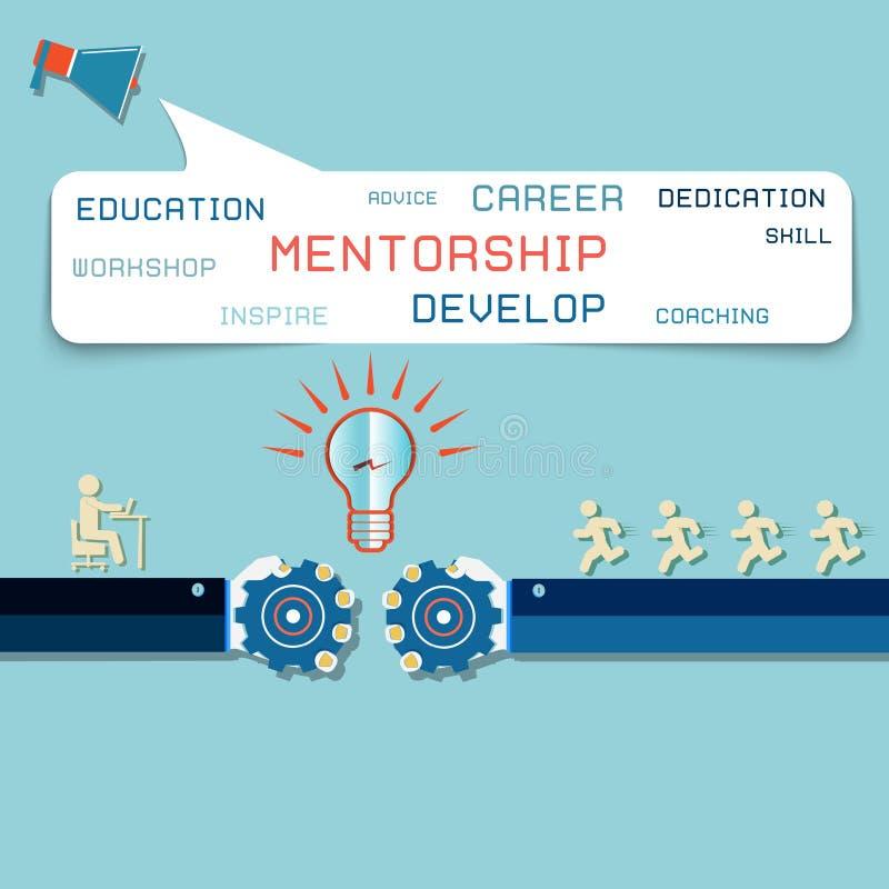与学生的师范训练,导师资格 向量例证