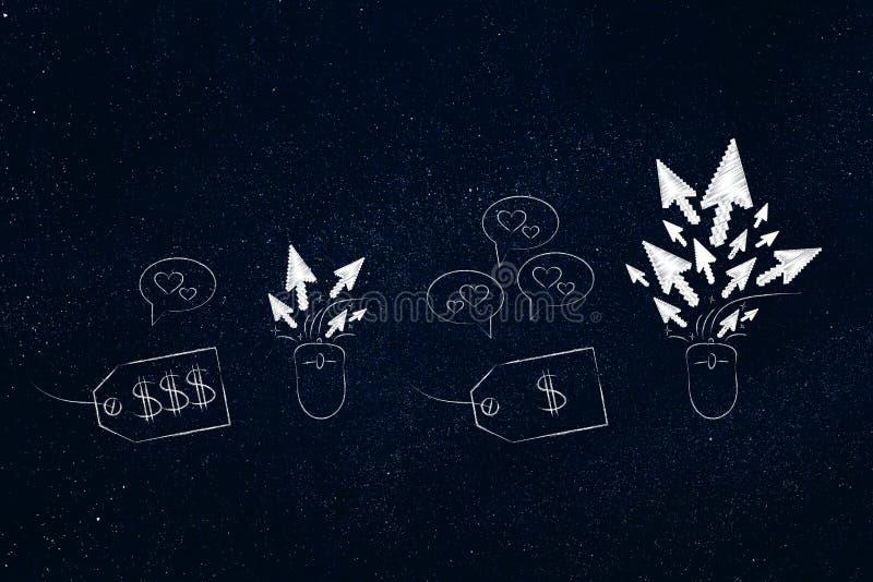与平均clickrate的昂贵的价牌对便宜一个与优秀看法点击和名誉 向量例证