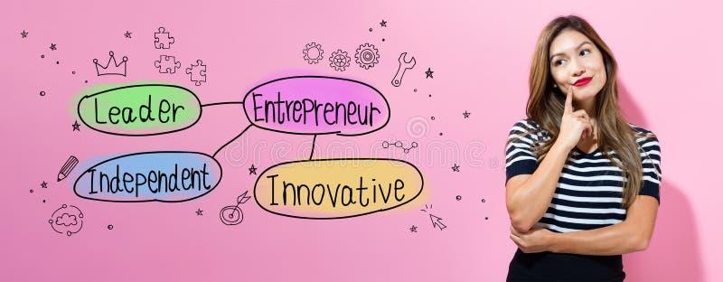 与年轻女实业家的企业家题材 免版税库存图片
