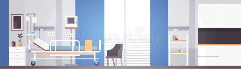 与拷贝空间的医房内部密集的疗法耐心病区横幅 库存例证