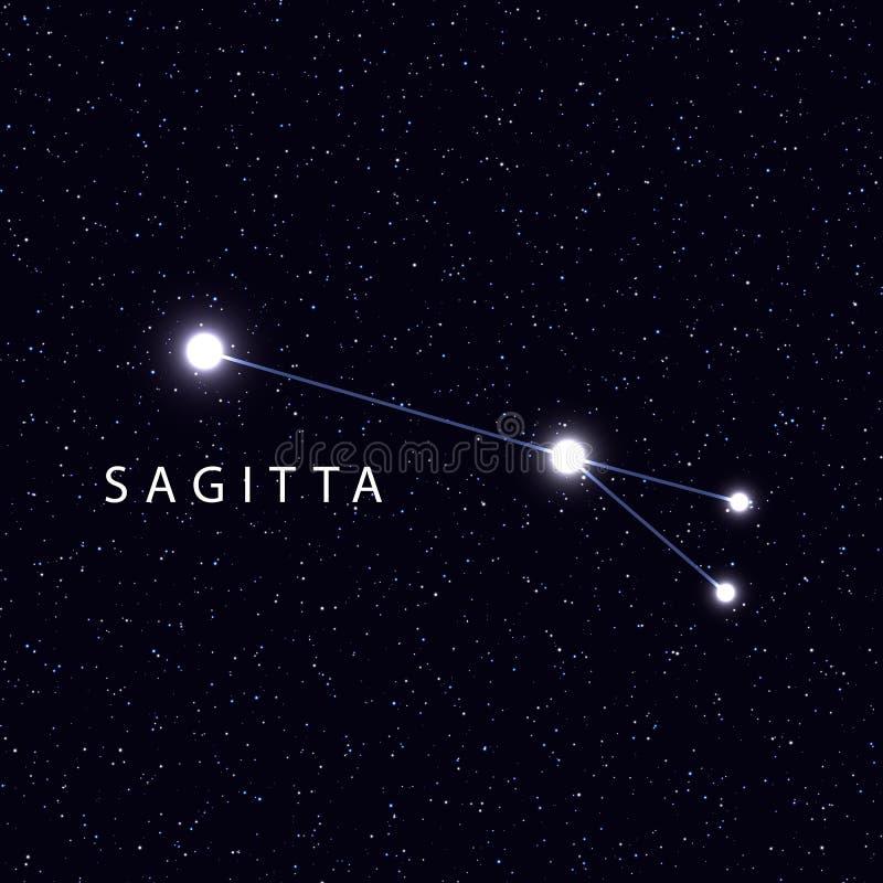 与星和星座的名字的云底亮度图 向量例证