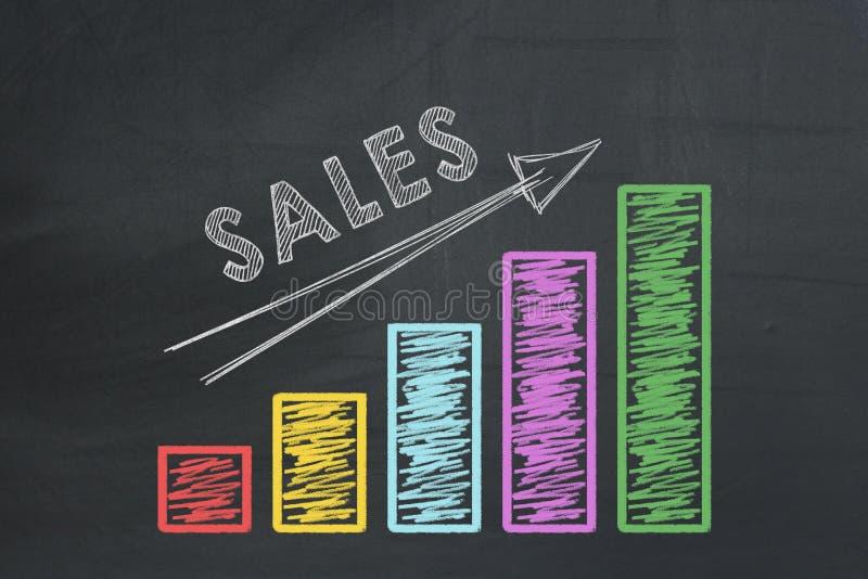 与显示销售的成长箭头的色的企业图对估计 图库摄影