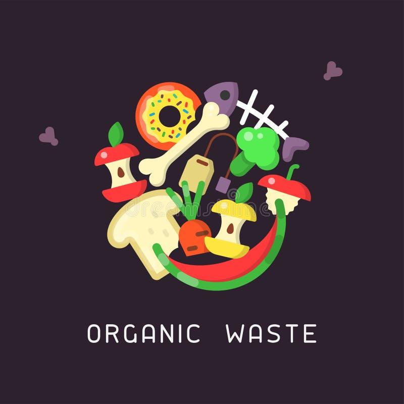 与有机废料的圆的概念 库存例证