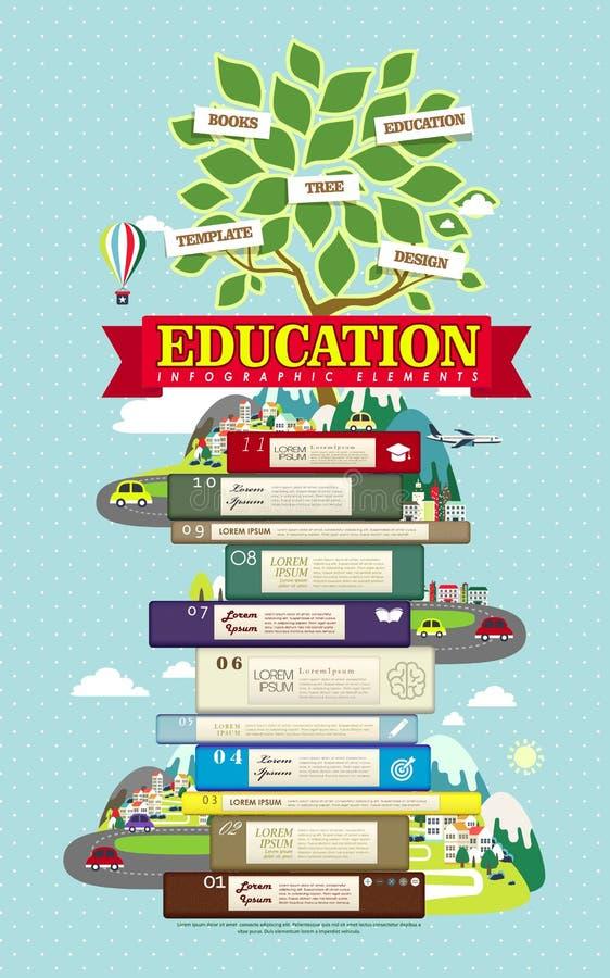 与树和书的教育infographic设计元素 皇族释放例证
