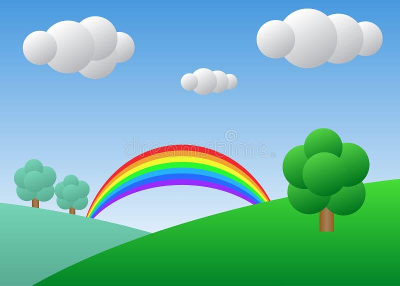 与树和彩虹的蓝色晴朗天空日的产品ug省图模具设计二维领域v蓝色图片