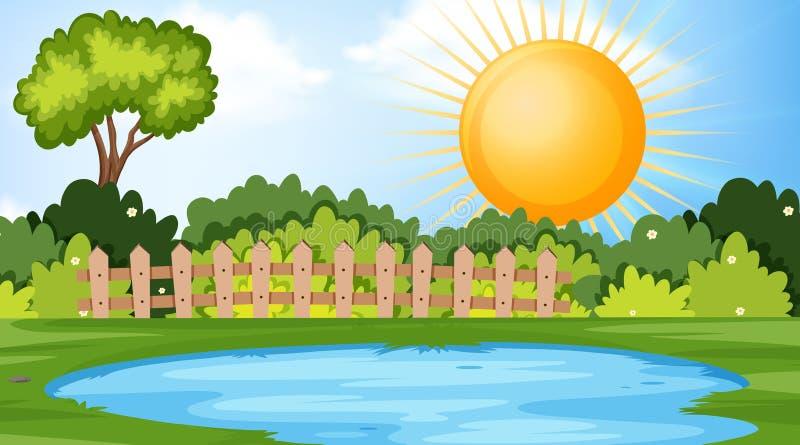 与池塘的室外公园场面 库存例证