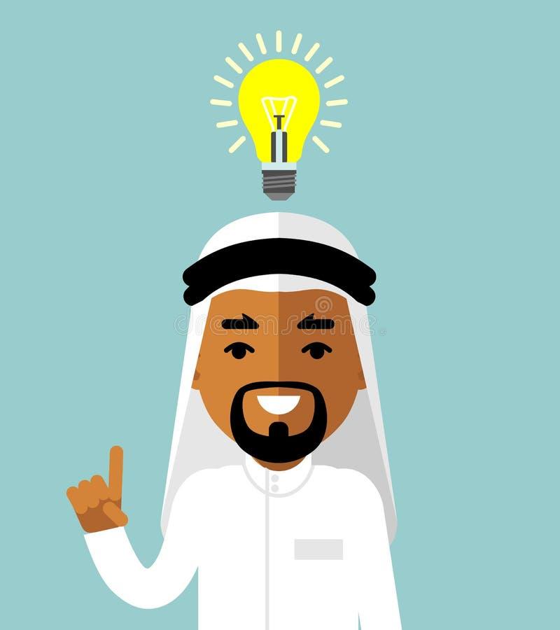 与沙特阿拉伯人和电灯泡的大想法概念 向量例证
