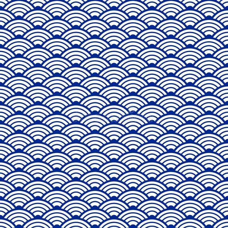 与波浪的传统日本无缝的样式 陶瓷的装饰品 印度洋亮光星期日纹理水 与一个船舶题材的邮票 艺术轻的向量世界 库存照片