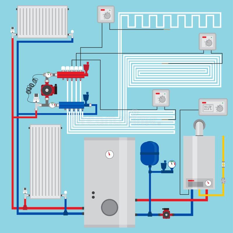 与温箱的聪明的节能加热系统 有室温箱的聪明的议院 燃气锅炉,加热系统 多头管与 皇族释放例证
