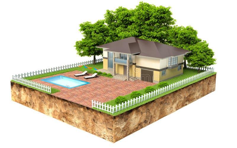 与游泳池的别墅在地球片断与庭院和树的 库存例证