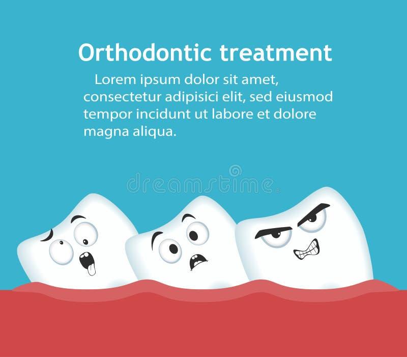 与牙字符的正牙学治疗横幅 向量例证