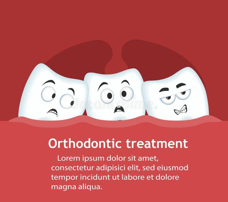 与牙字符的正牙学治疗横幅 库存例证