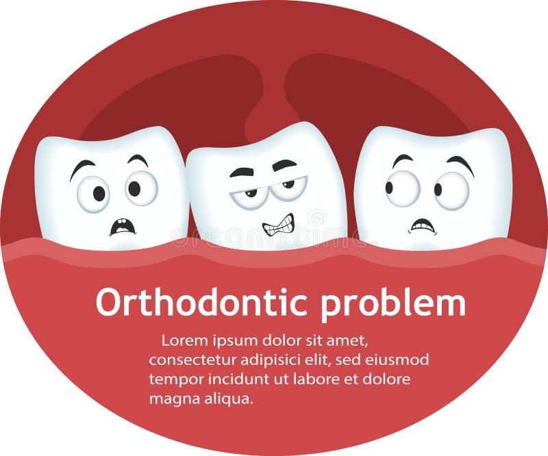 与牙字符的正牙学问题横幅 向量例证