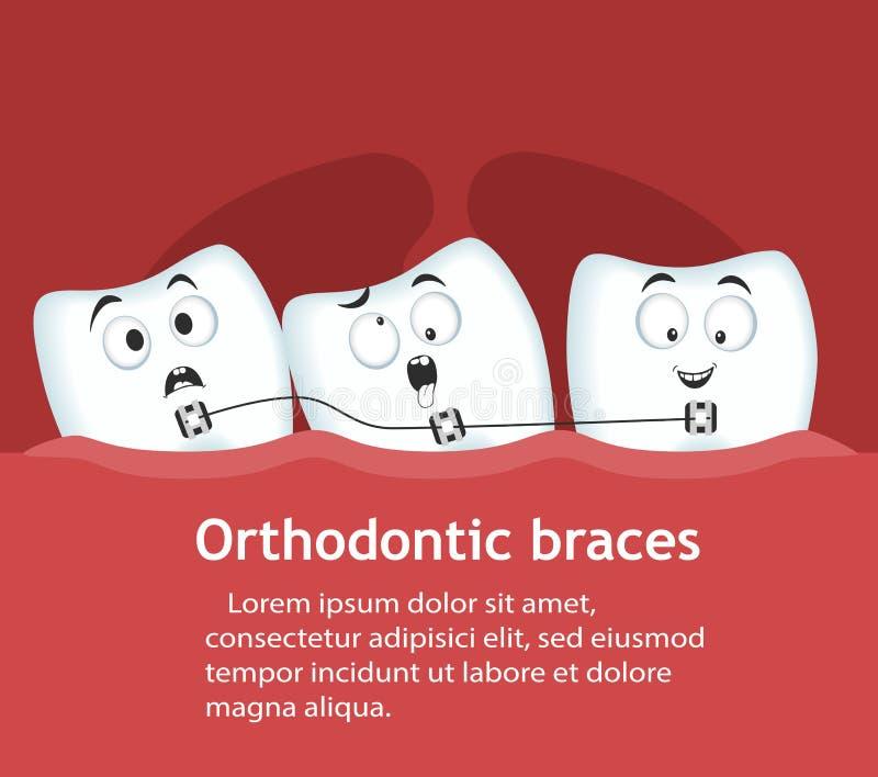 与牙字符的正牙箍横幅 向量例证