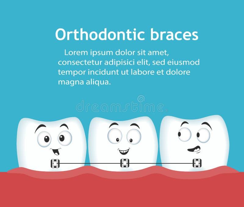 与牙字符的正牙箍横幅 库存例证