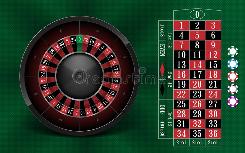与现实轮盘赌的赌轮和赌博娱乐场芯片的赌博娱乐场赌博的背景设计 在绿色隔绝的轮盘赌桌 皇族释放例证