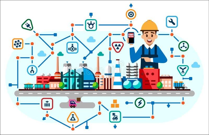 与生态概念的全球性工业工厂技术过程 制造业大厦的平的样式例证 向量例证