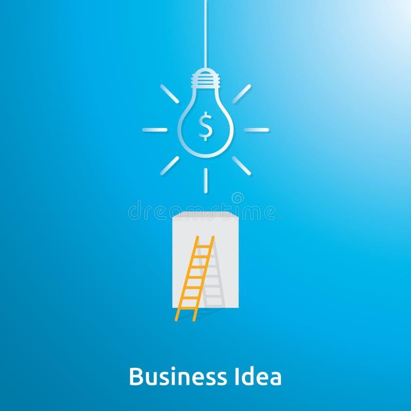 与电灯泡和美元硬币元素对象的企业想法 财政创新解答概念或投资视觉 库存例证