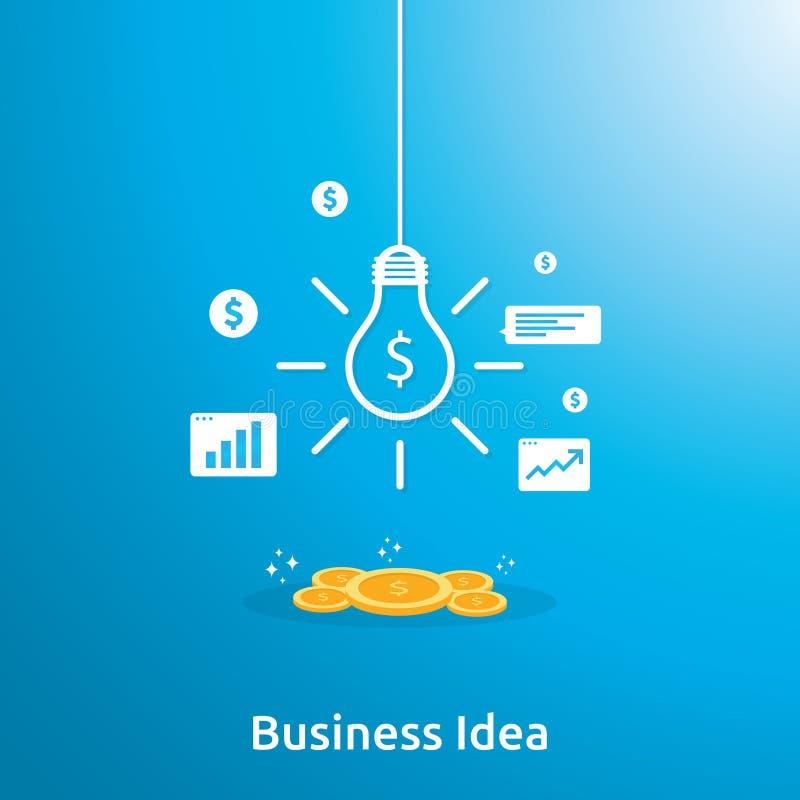 与电灯泡和美元硬币元素对象的企业想法 财政创新解答概念或投资视觉 皇族释放例证