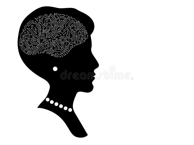 与电路板脑子,黑白人为智力概念,传染媒介的女性顶头外形剪影 库存例证