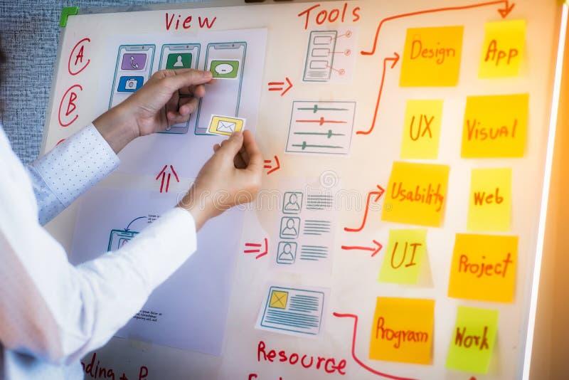 与略图的年轻创造性的图表计划开发在办公室的应用的 用户经验设计观念 免版税库存照片