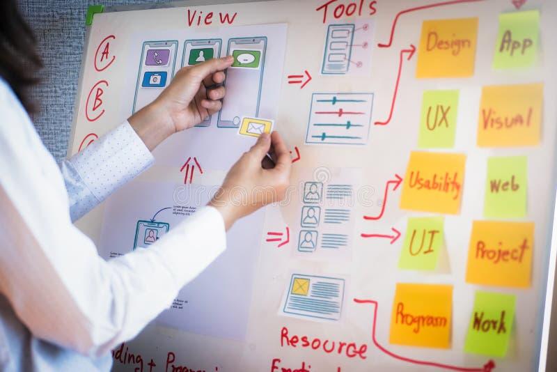 与略图的年轻创造性的图表计划开发在办公室的应用的 用户经验设计观念 免版税库存图片