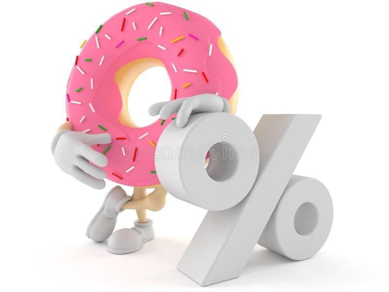 与百分之标志的多福饼字符 库存例证