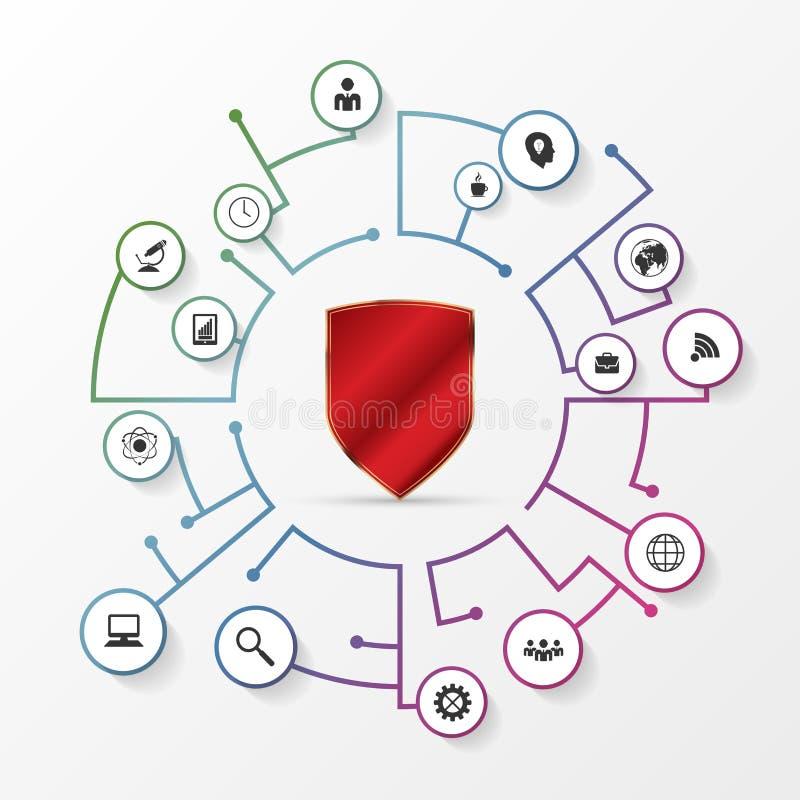 与盾的网络 与象的安全概念 向量例证