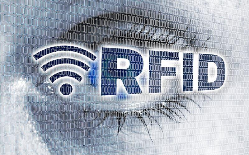 与矩阵的RFID眼睛看观察者概念 库存图片