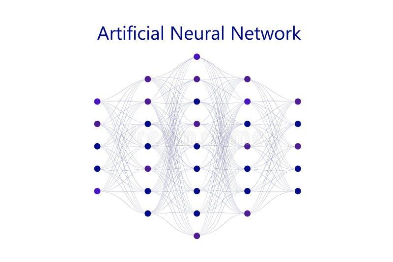 与稀薄的染色体结合的神经网络模型在神经元之间 库存例证