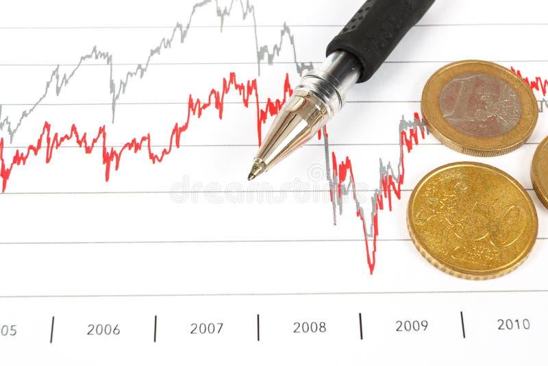 与笔和欧洲硬币的股市图表 免版税库存照片
