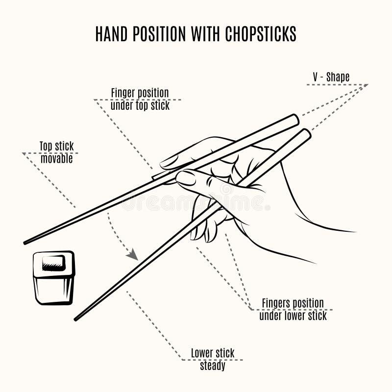 与筷子的手位置 库存例证