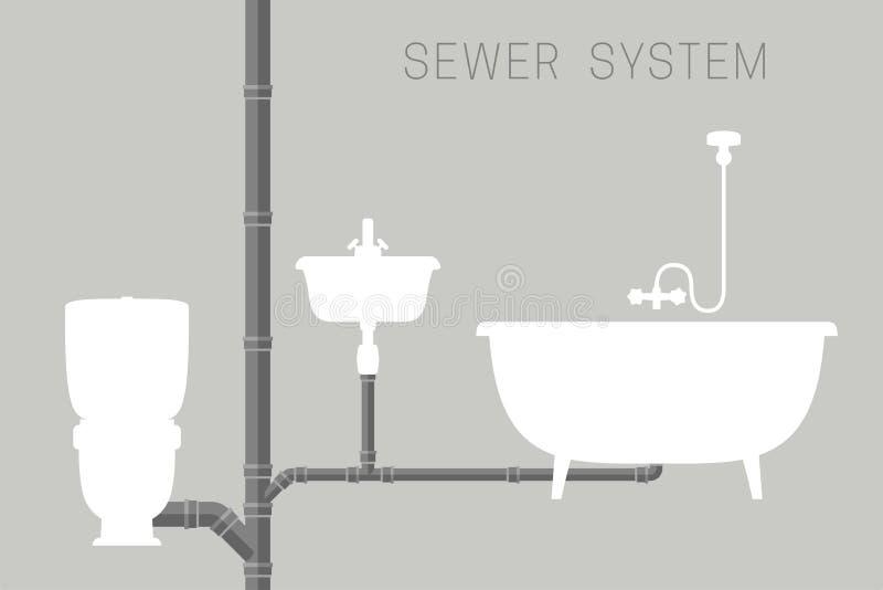 与管子的下水管道系统 库存例证