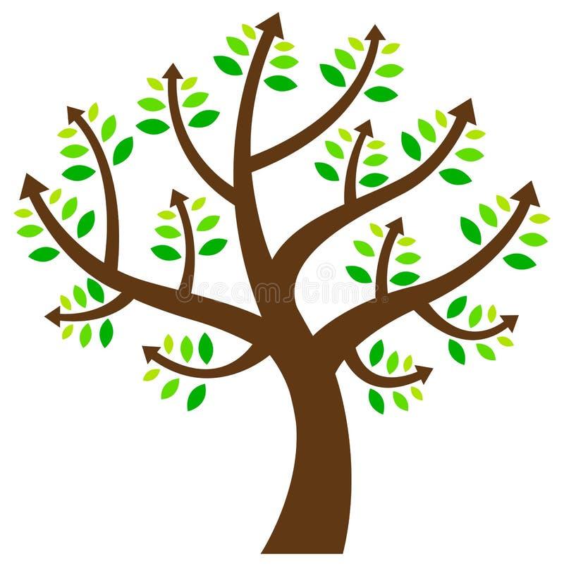 与箭头的结构树 库存例证