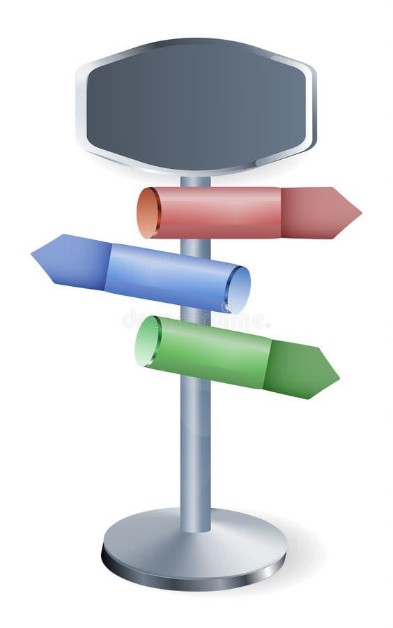 与箭头的定向路标 向量例证